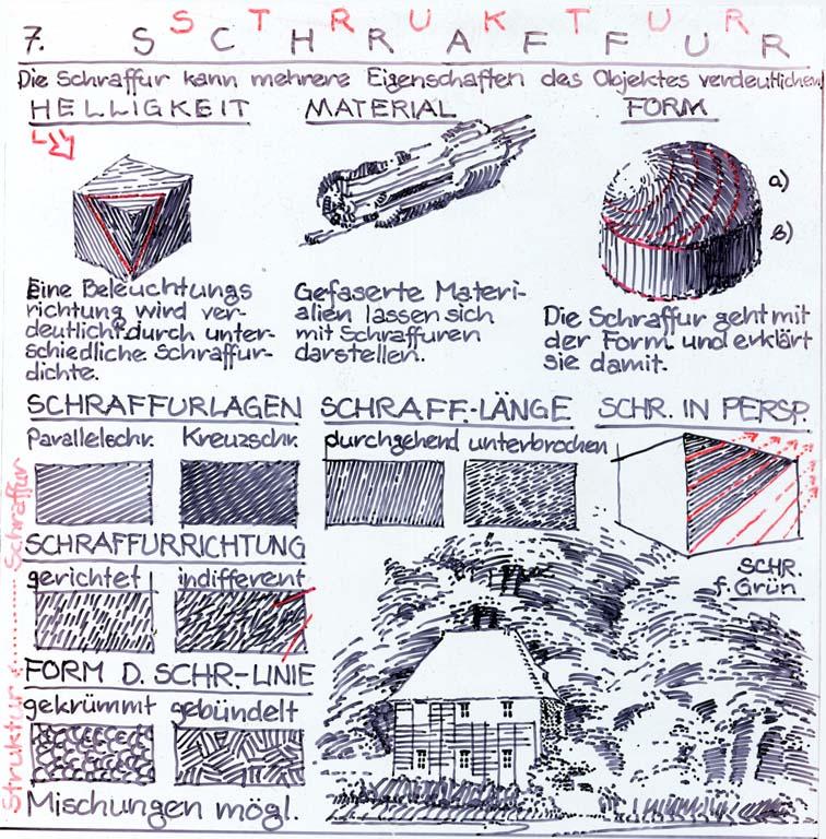 Großartig Kunst Textur Arbeitsblatt Fotos - Arbeitsblätter für ...