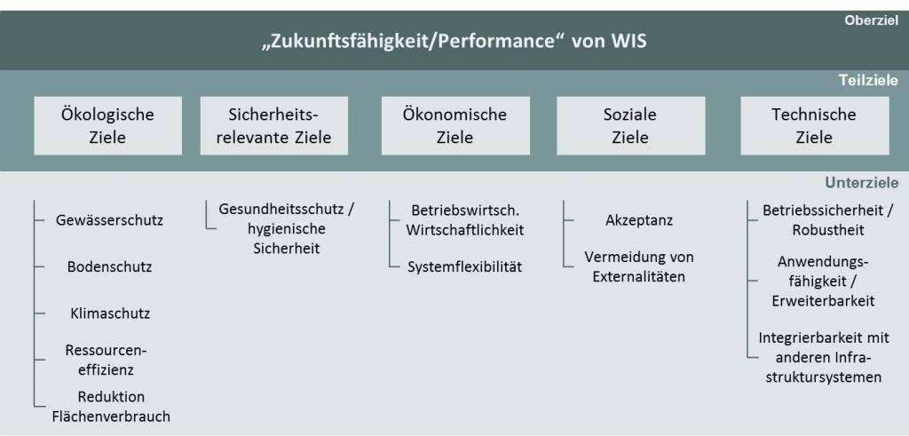 Bauhaus-Universität Weimar: Wichtiger Meilenstein auf dem Weg zu ...