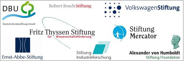 Bauhaus Universität Weimar Stiftungen