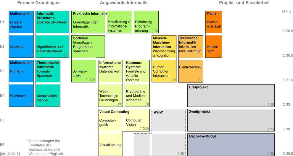 Integrative Biophysics: