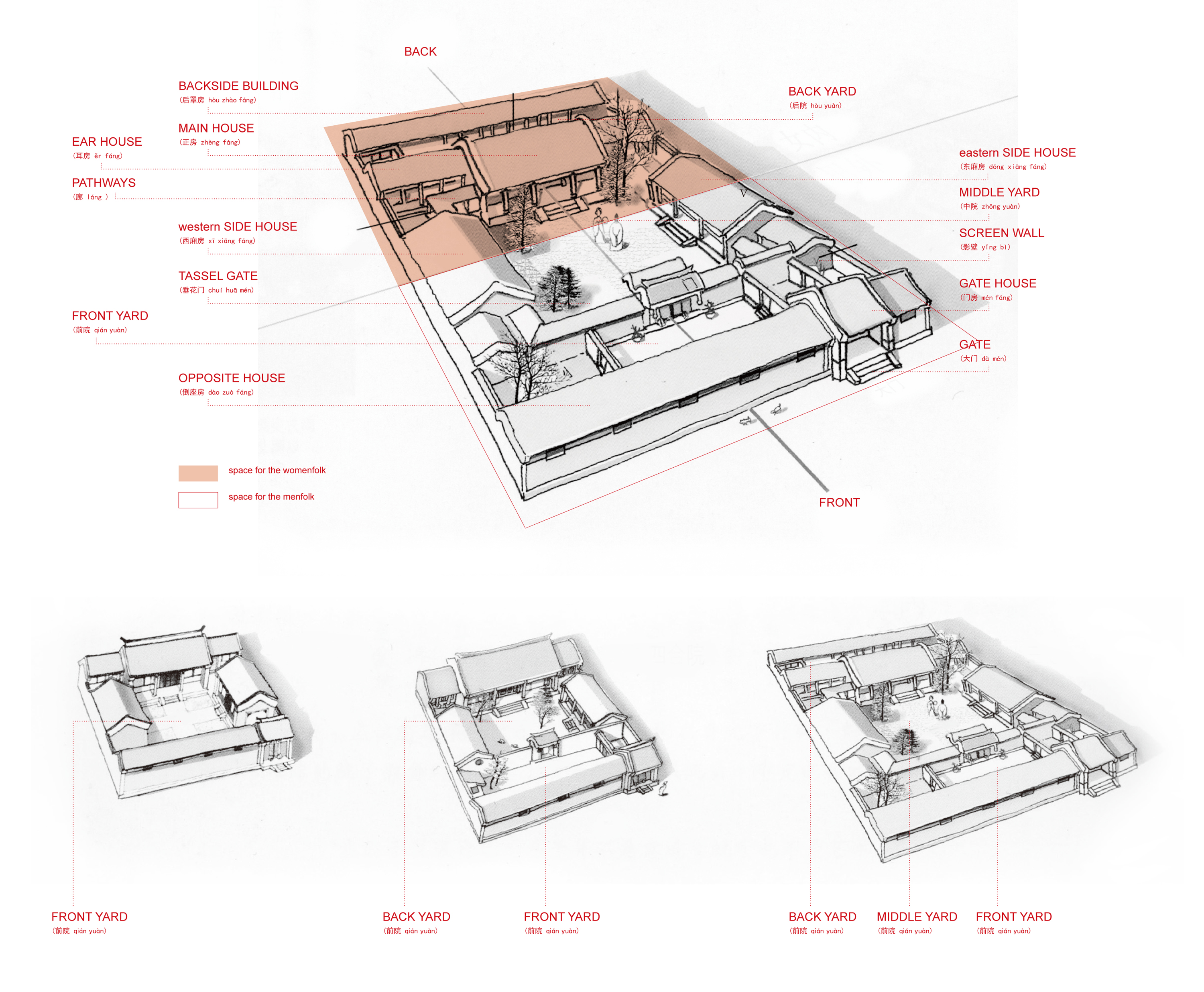 quadrangle dwellings analysis for service community major layout of a three yard si he yuan