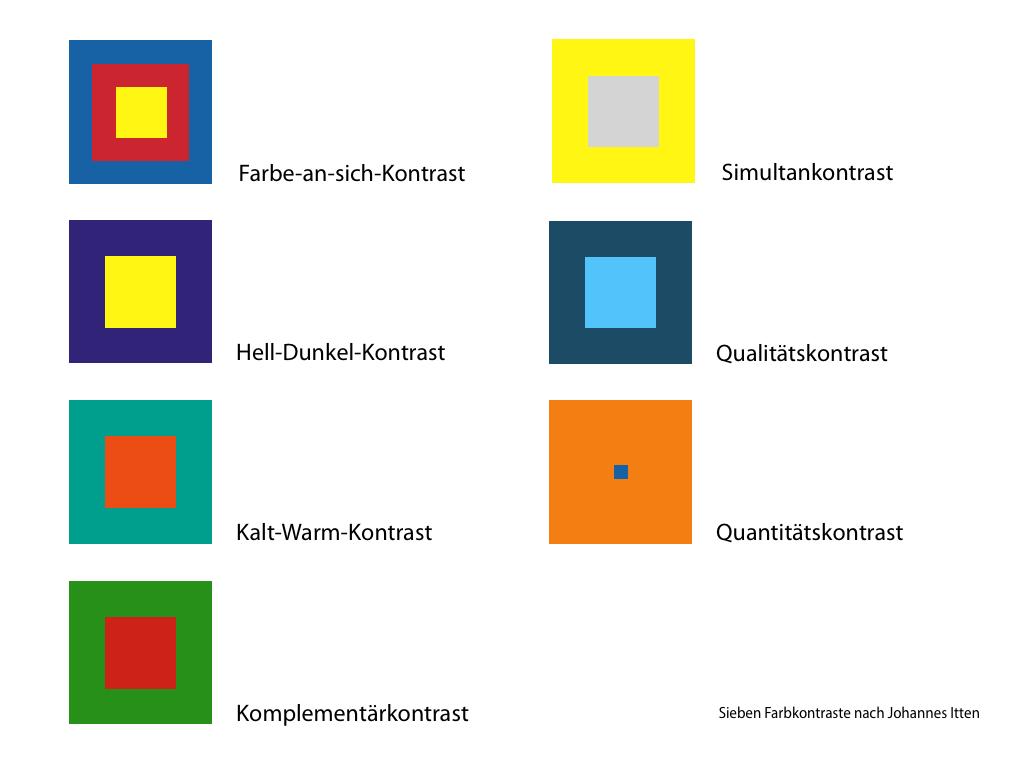 7 Farbkontraste nach Johannes Itten - Wiki des Studiengangs Medienkunst/Mediengestaltung. der Bauhaus-Universität Weimar