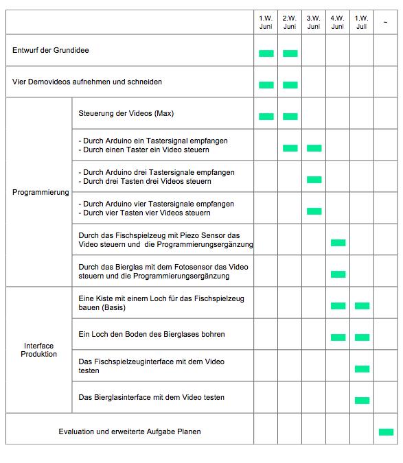 GMU:Breaking The Timeline/projects/Der Emotionsschalter