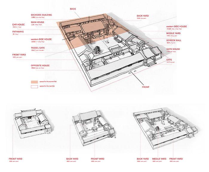 Gmuprovokative Architekturyuqiong Huang Yun Wang Medien Wiki