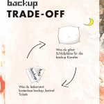 backup_home_plakat_a4_3
